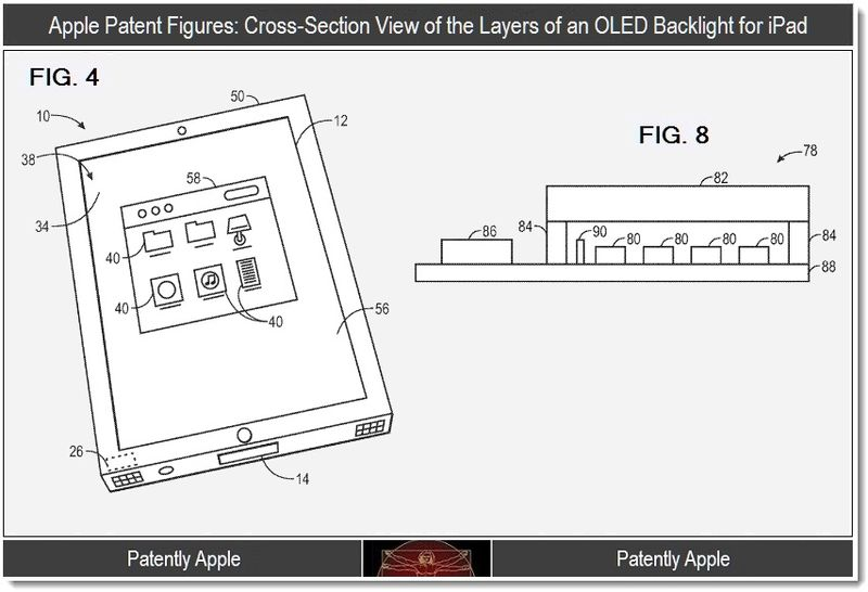 2 - Apple, cross section view of the layers of an OLED backlight for the iPad