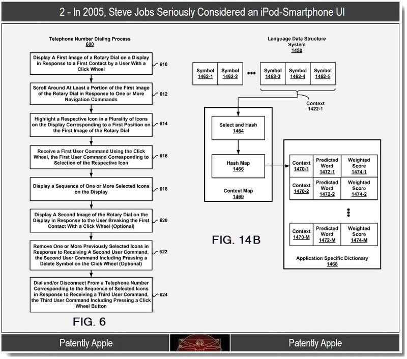 3 - Steve Jobs seriously consider an iPod smartphone ui, flowchart and language system