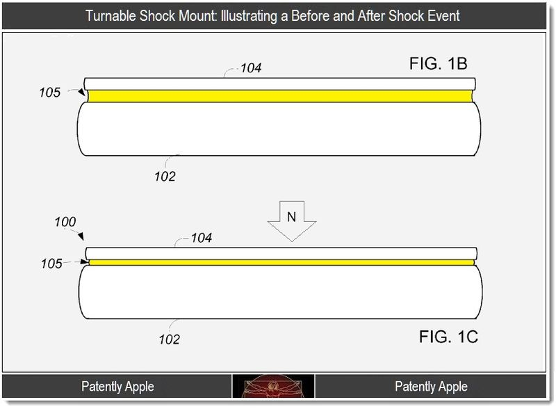 3 - Turnable Shock Mount before & After shock event process