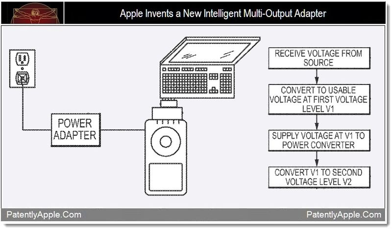 1 - Apple Invents a New Intelligent Multi-Output Adapter