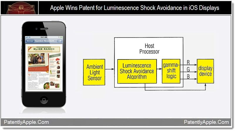 1 - Apple wins patent for luminescence shock avoidance ...
