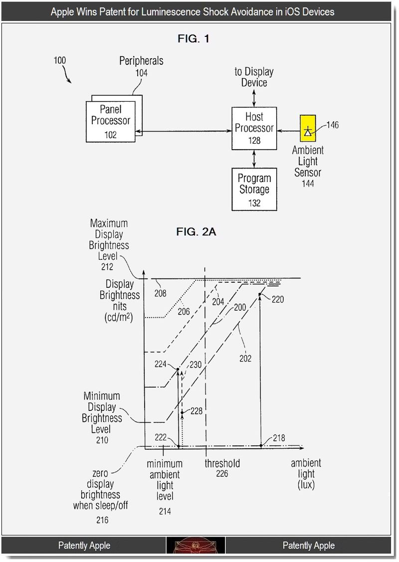 2 - Apple patent, Luminescence shock avoidance - 1