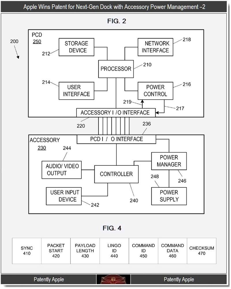 3 - Apple patent - next gen dock + accessory power management - 2