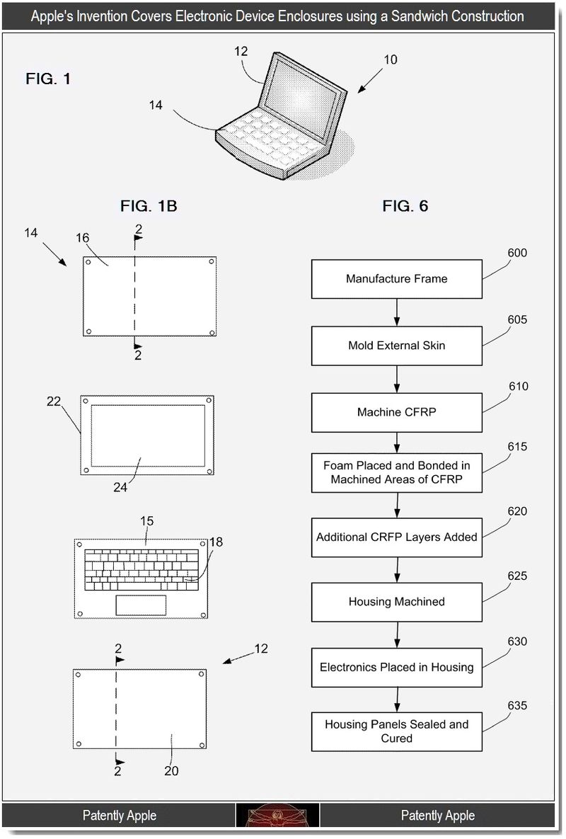 2 - electronic device enclosures using a sandwich construction, Apple 2011