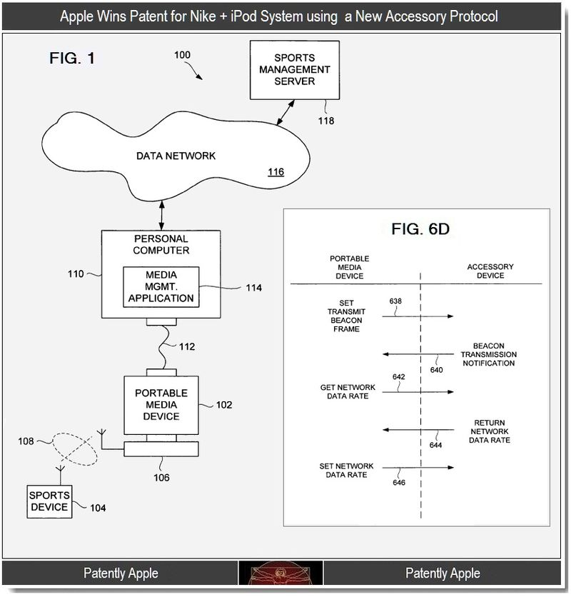 3 - Apple patent, accessory protocol for nike + iPod system