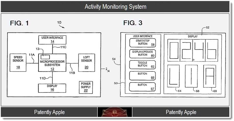 2 - Activity monitoring system, Apple granted patent