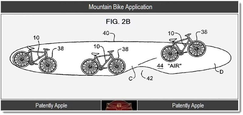 6 - mountain bike application