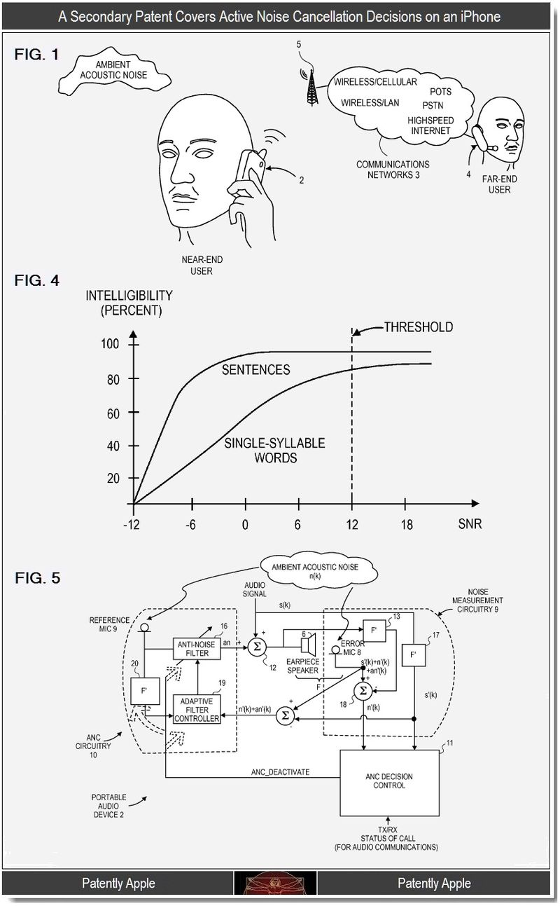 6 - secondary patent on active noise cancellation decisions in an iPhone