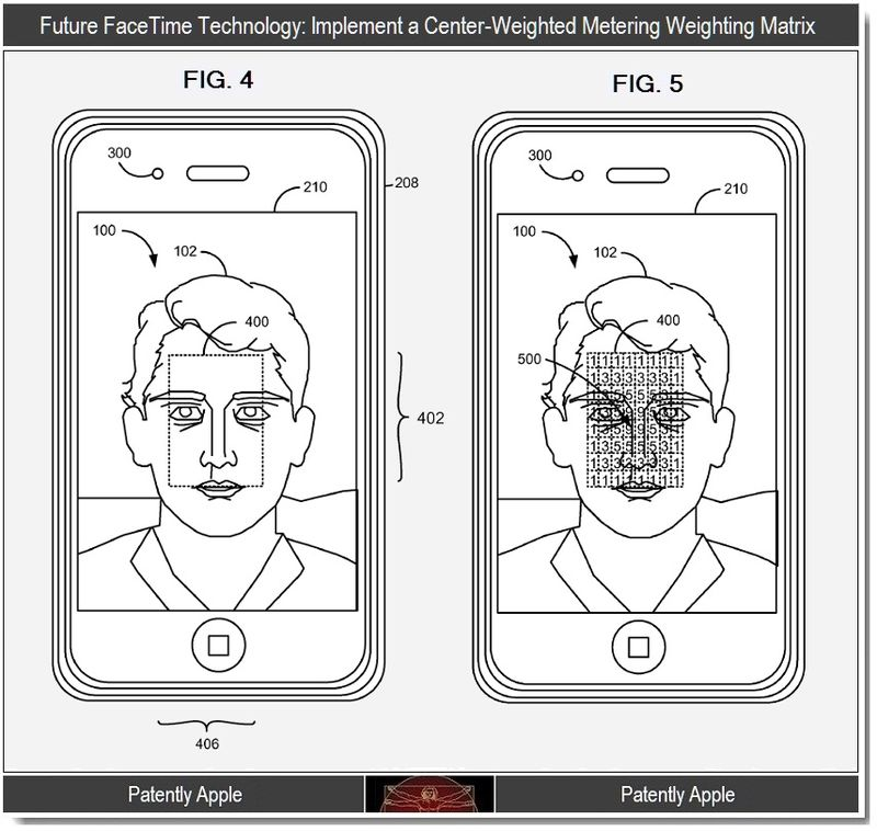 2 - FaceTime, a center-weighted metering weighting matrix