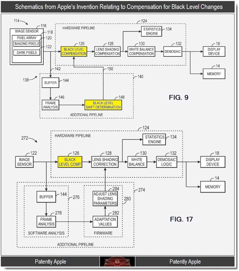 4 - Compensation for Black Level Changes Patent, Apple 2011
