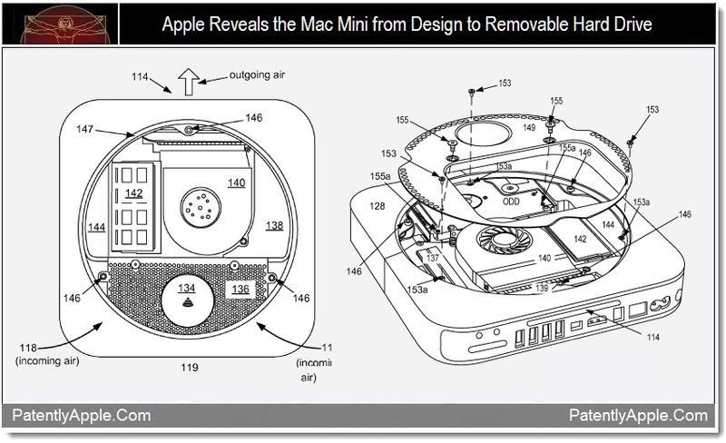 1 - Apple Reveals the Mac Mini from Design to Removable Hard Drive
