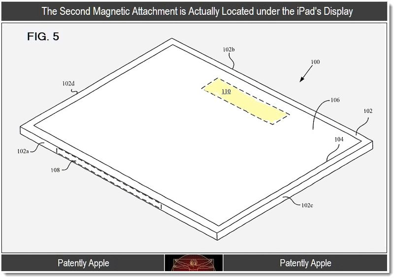 2 - Fig 5 - second magnetic attachment is actually under the iPad's display