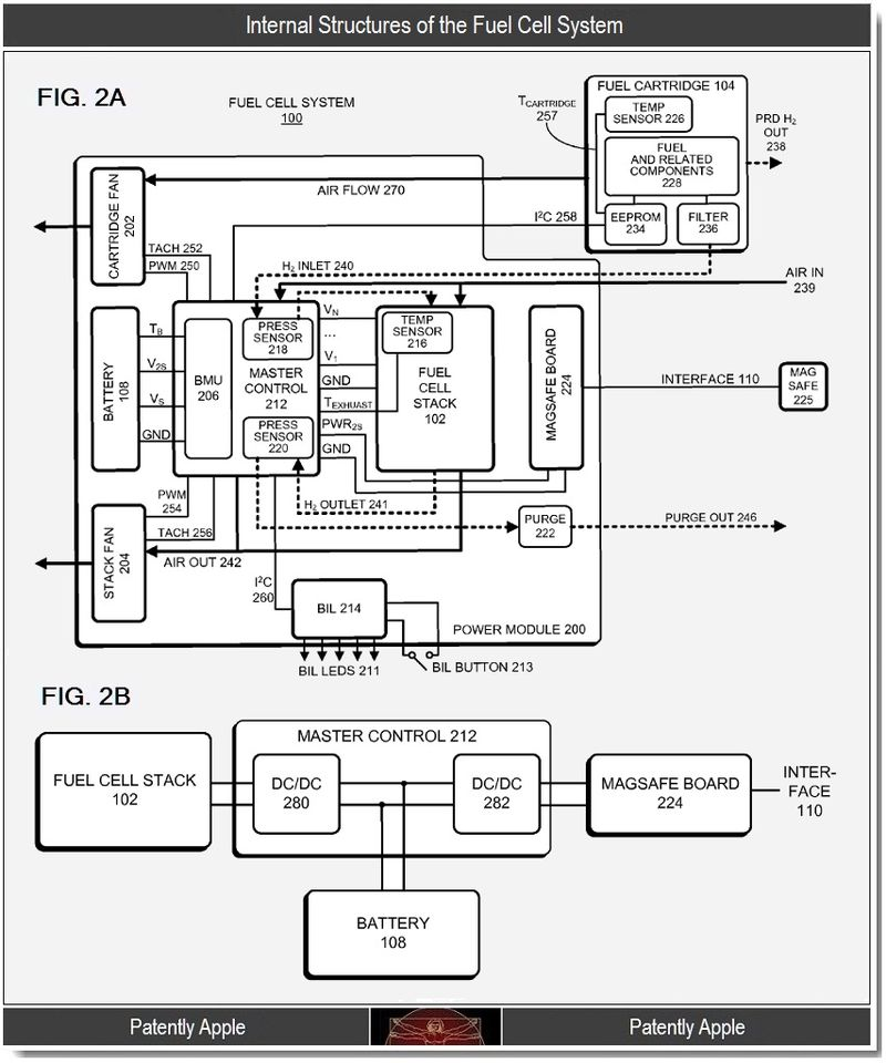 4 - Apple Invention, Internatl Structures of the Fuel Cell System, 2
