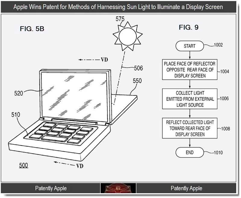 3 - Apple Wins patent for harnessing sunlight to power a display