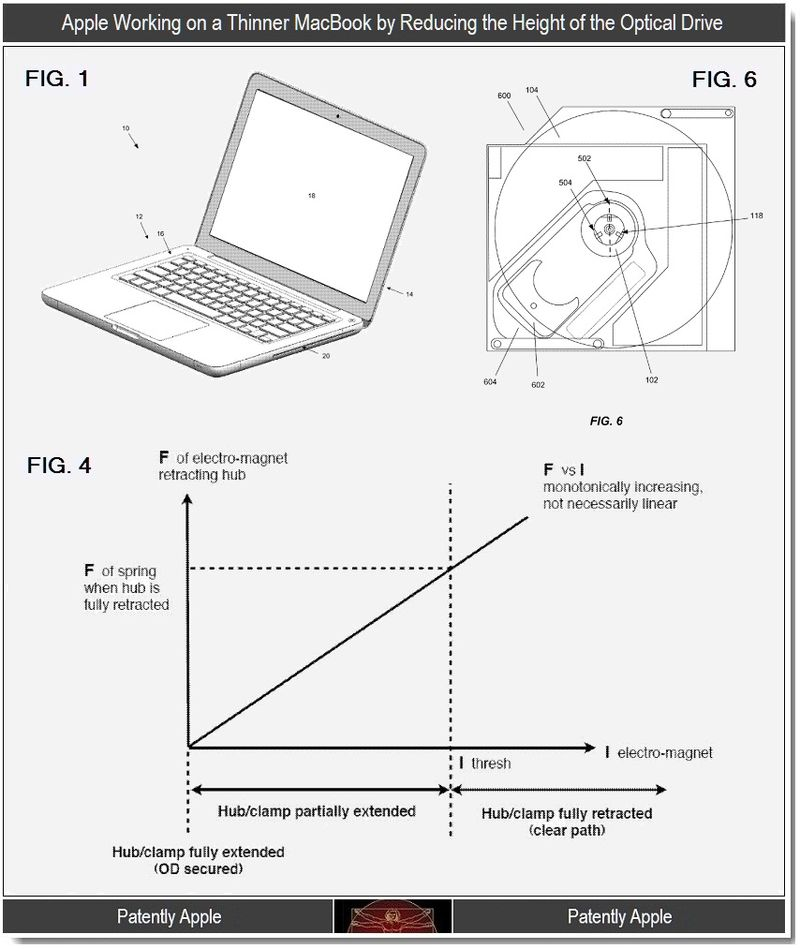 2 - Thinner MacBook due to thinner optical drive, Oct 2011 patent