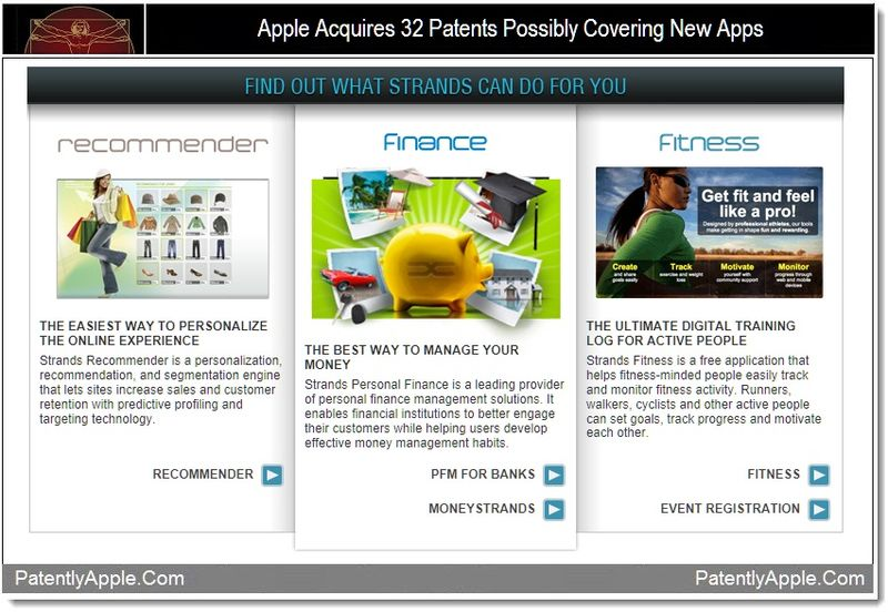 1 Final One - Apple Acquires 32  Patents Possibly Covering New Apps