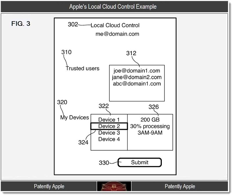 3 - Apple's local cloud control example