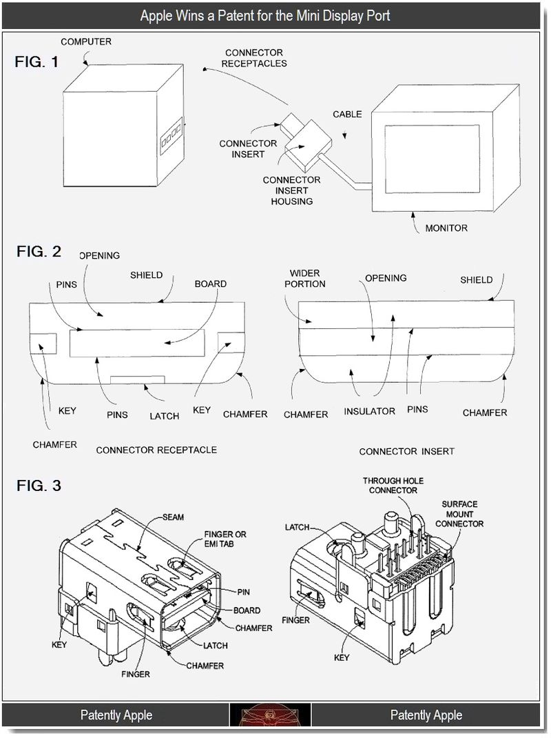 Apple Wins Patents For Mini Displayport Wide Range Of Ipod Docks Schematic 3 A Patent The Display Port