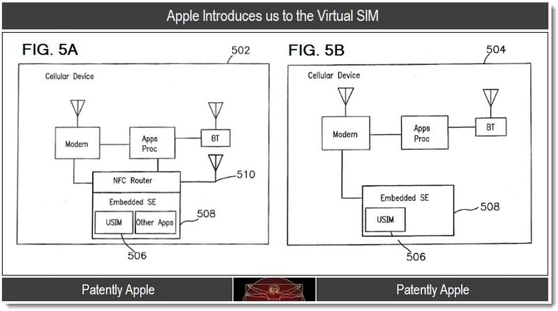 2 - Apple Introduces us to the Virtual SIM