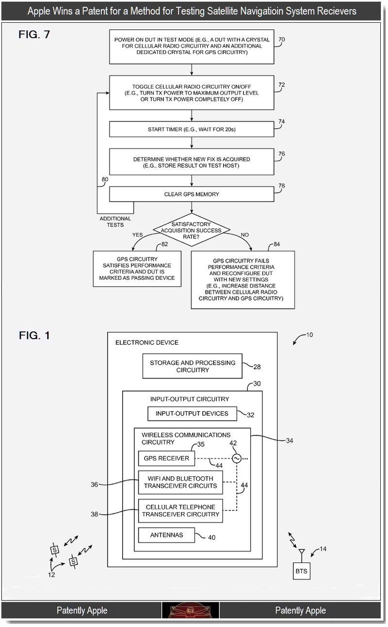 3 - apple patent win, method for testing satellite nav system recievers