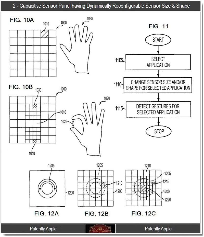 3 - Capacitive sensor panel .....