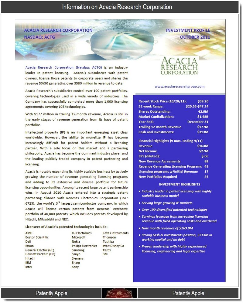 XTRA - Info on Acacia Research Corporation
