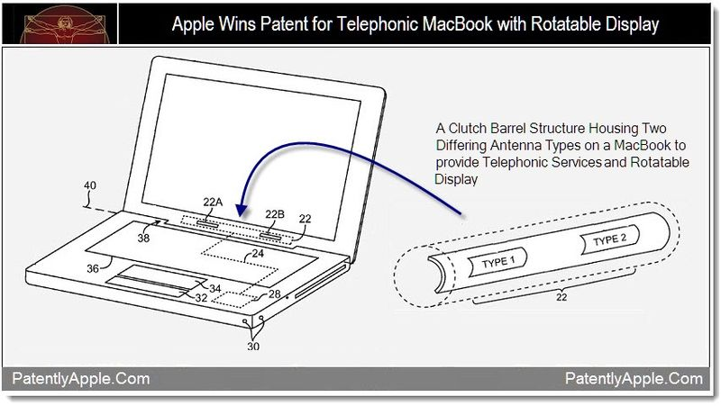 1 - Apple wins patent for Telephonic MacBook with Rotatable Display