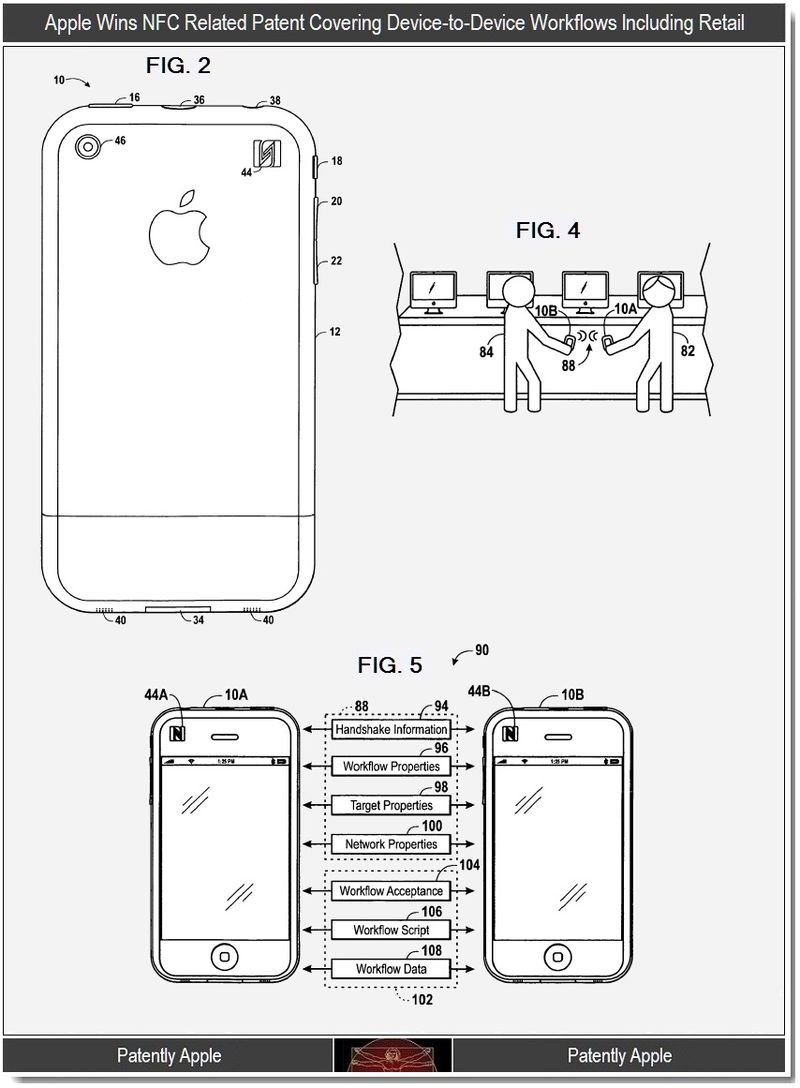 2 - Apple Wins NFC relate Patent covering workflows incl retail