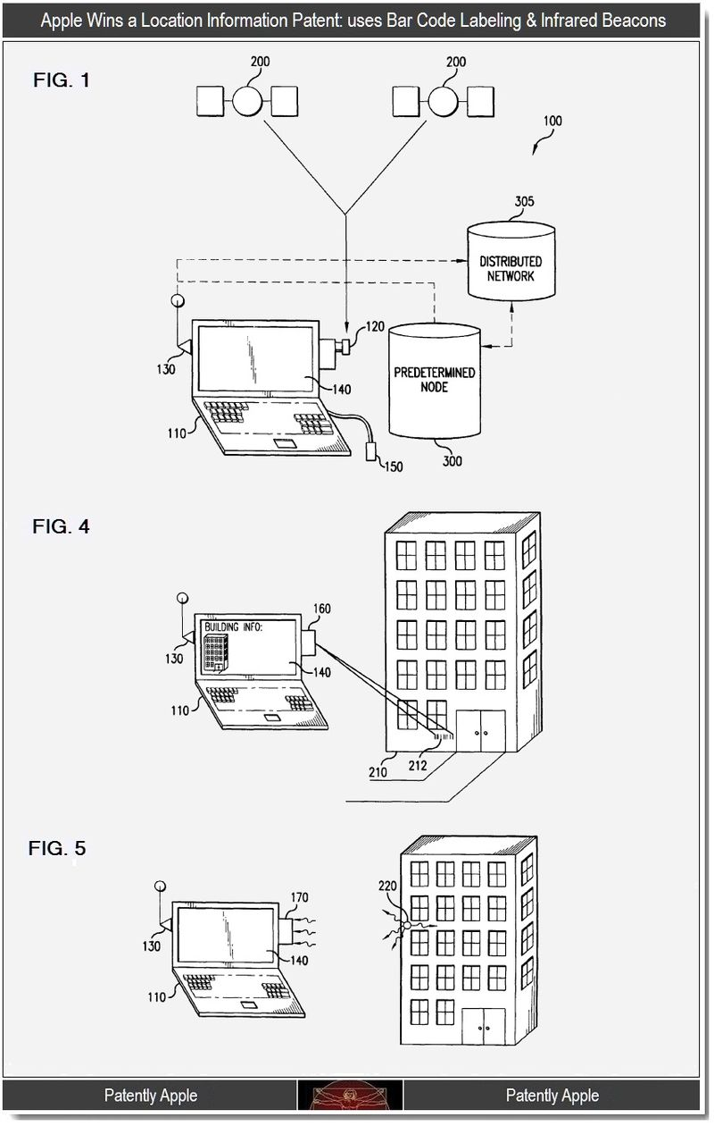 4 - Apple patent re location info system, bar codes and Infrared methods