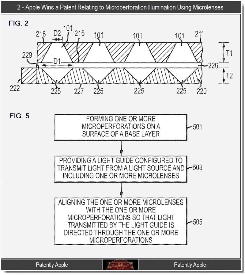 3 - 2 - patent, microperfs and microlenses