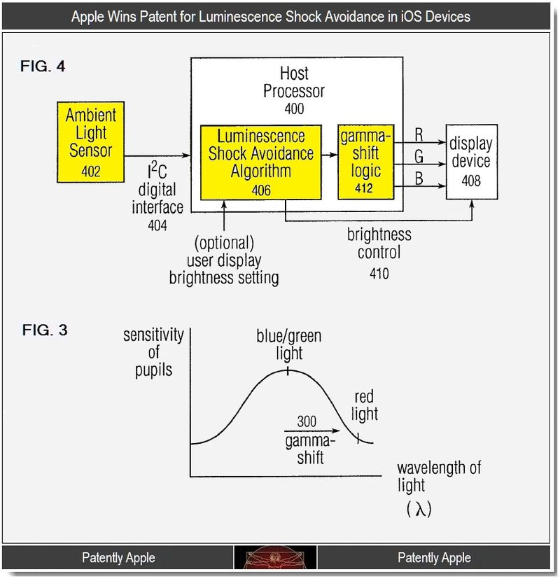 3 - Apple patent, Luminescence shock avoidance - 2