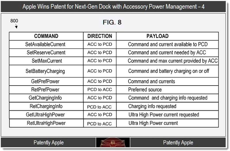 5 - Apple patent - next gen dock + accessory power management - 4