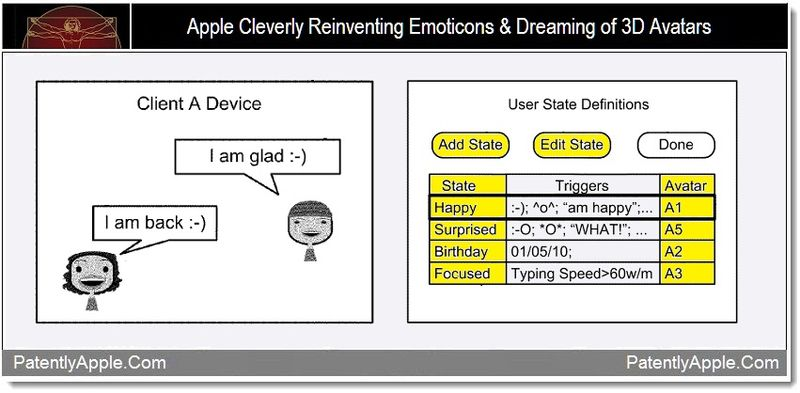 1 - Apple Cleverly Reinventing Emoticons & Dreaming of 3D Avatars