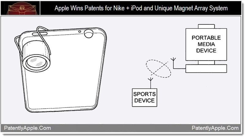 1 - Apple Wins patents for nike ipod and magnet array system