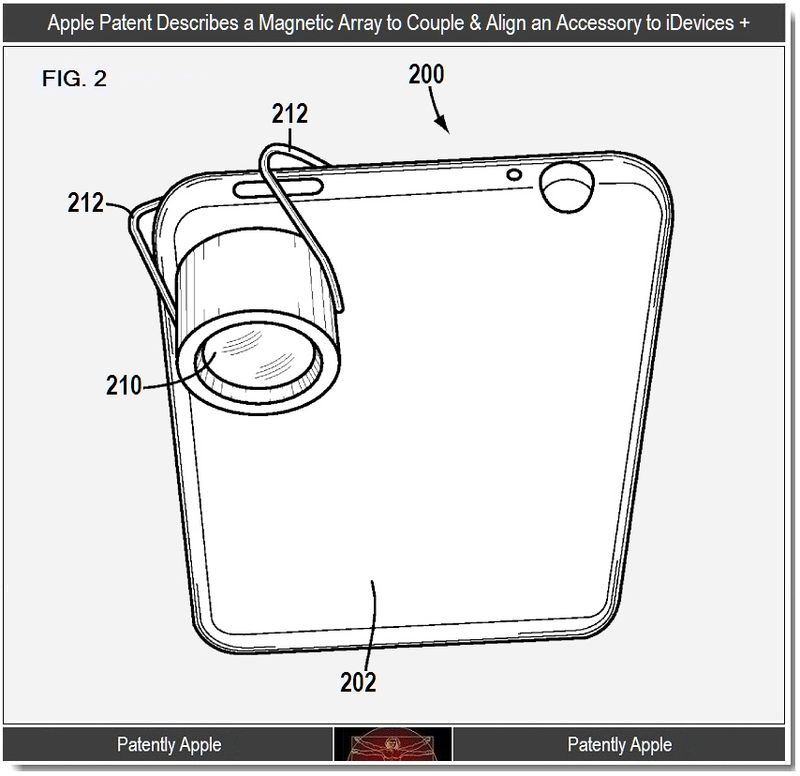 2 - Apple, magnetic array to couple & align accessories to iDevices +