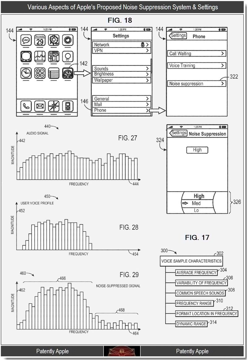 5 - various aspects of apple's noise suppression system +