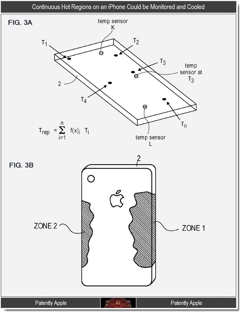3 - continuous hot regions on iPhone could be monitored and cooled