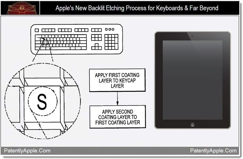 1 - Apple's New backlit etching process for keyboards & far beyond