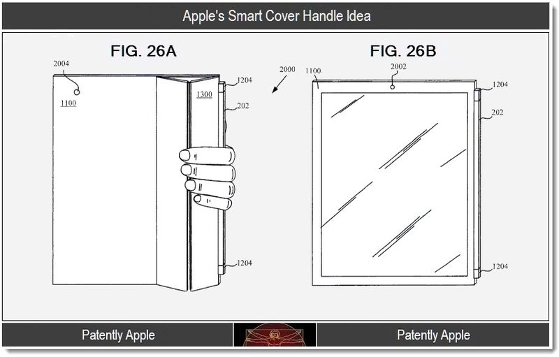 4 - Apple's Smart Cover Handle Idea