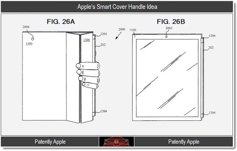 4 - Apple's Smart Cover Handle Idea