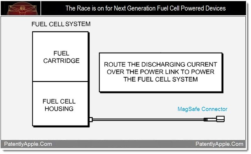 1 - The Race is on for Next Generation Fuel Cell Powered Devices