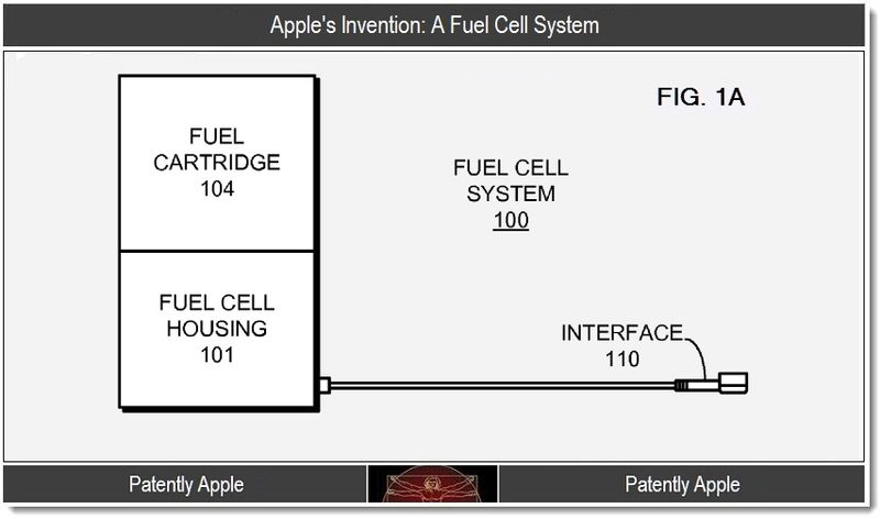 2 - Apple's Invention, a Fuel Cell System