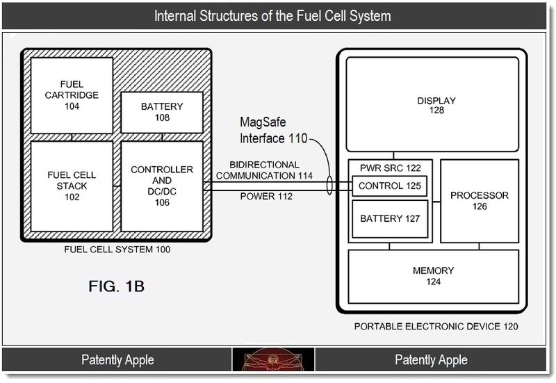 3 - Apple, Internal Structures of the Fuel Cell System, patent