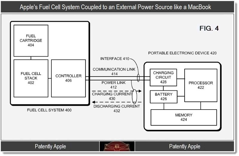 5 - Apple, Fuel Cell System Coupled to External Source like a MacBook