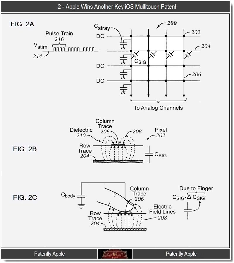 4 - Patent figs 2a,b,c Apple Multitouch patent