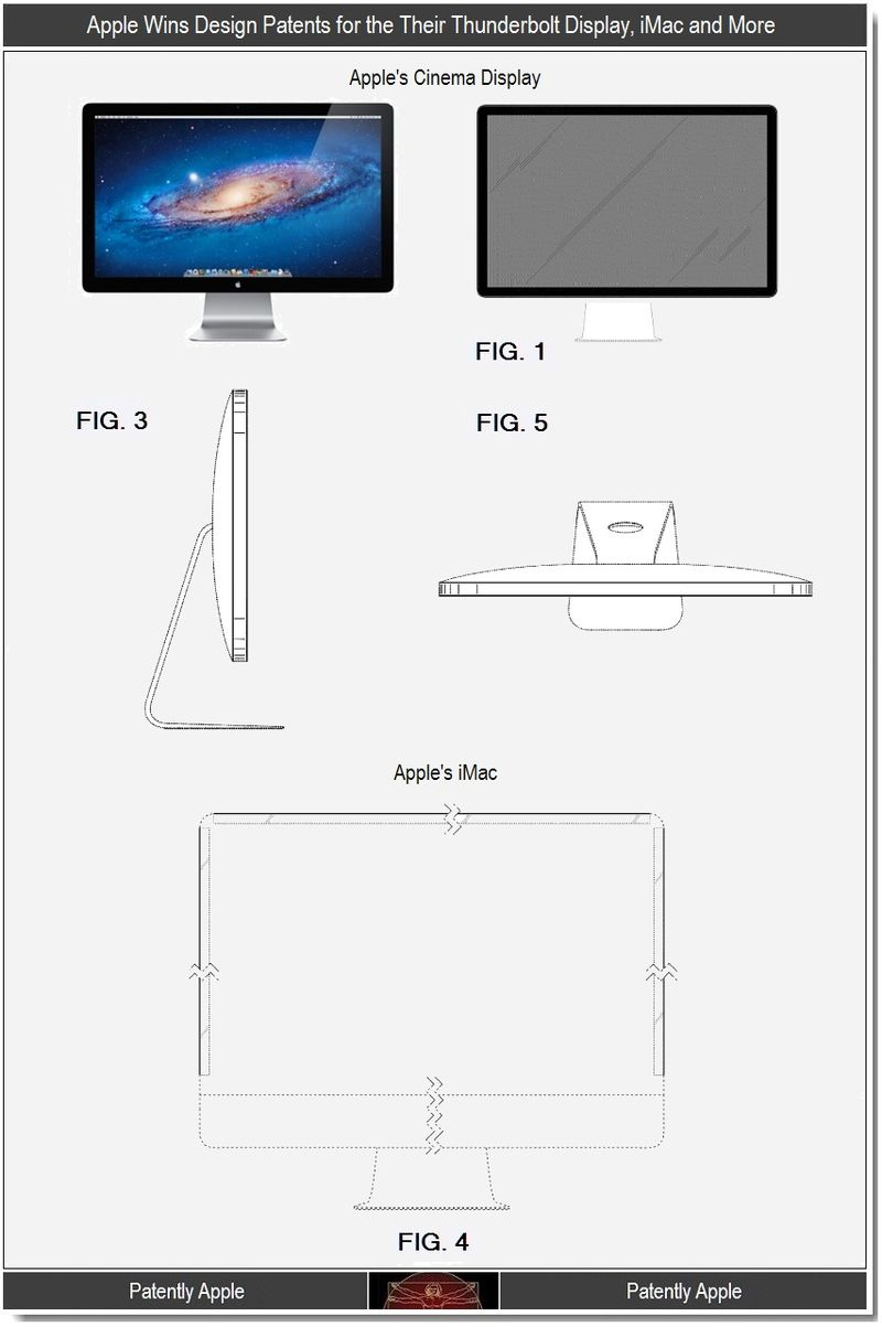 2 - Apple wins design patents, Thunderbolt Display, iMac +