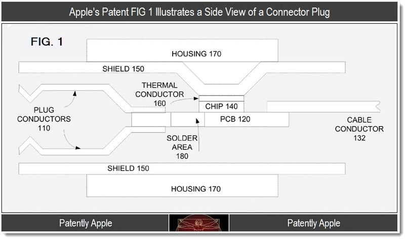 3 - Side View of Connector Plug, Apple Thunderbolt patent