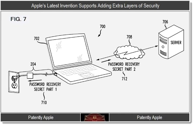 4 - Adding extra layers of security, Apple patent