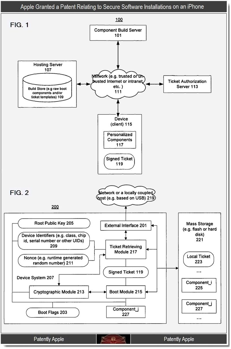 3 - Apple patent, secure software installation on an iPhone