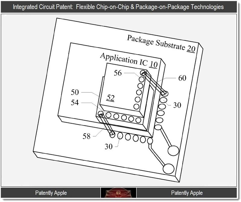 4 - Apple, IC Patent, flexible chip-on-chip & package-on-package technologies